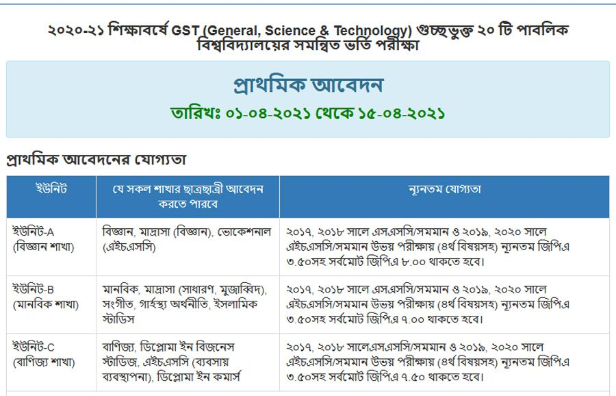 gst apply requirement